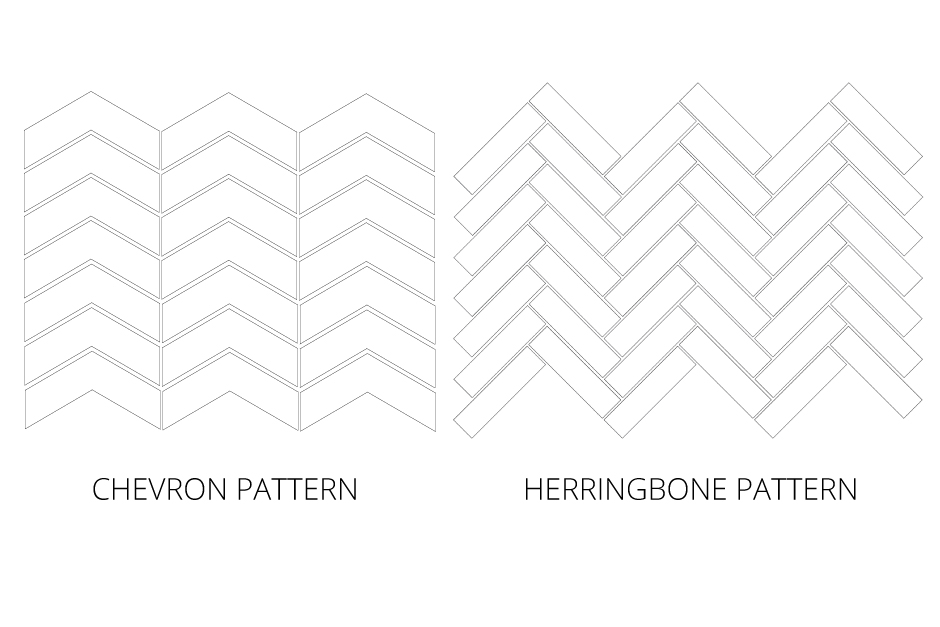 what u2019s trending  herringbone  u0026 chevron